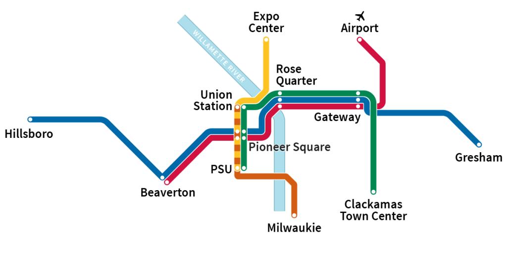 Portland Transportation Options - MAX Lightrail